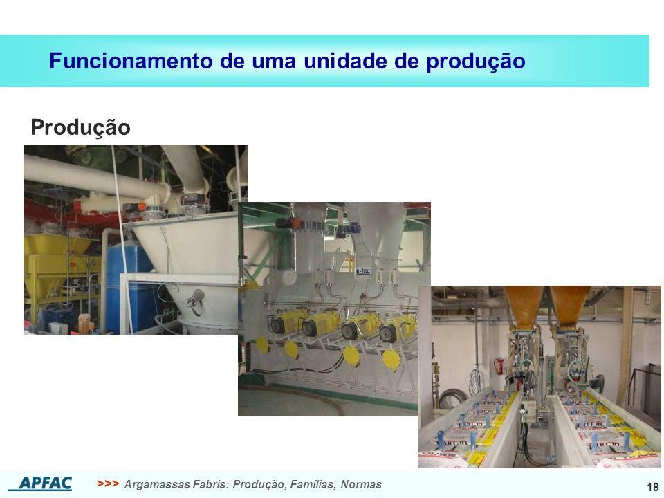 >>> Argamassas Fabris: Produção, Famílias, Normas 18 Funcionamento de uma unidade de produção Produção