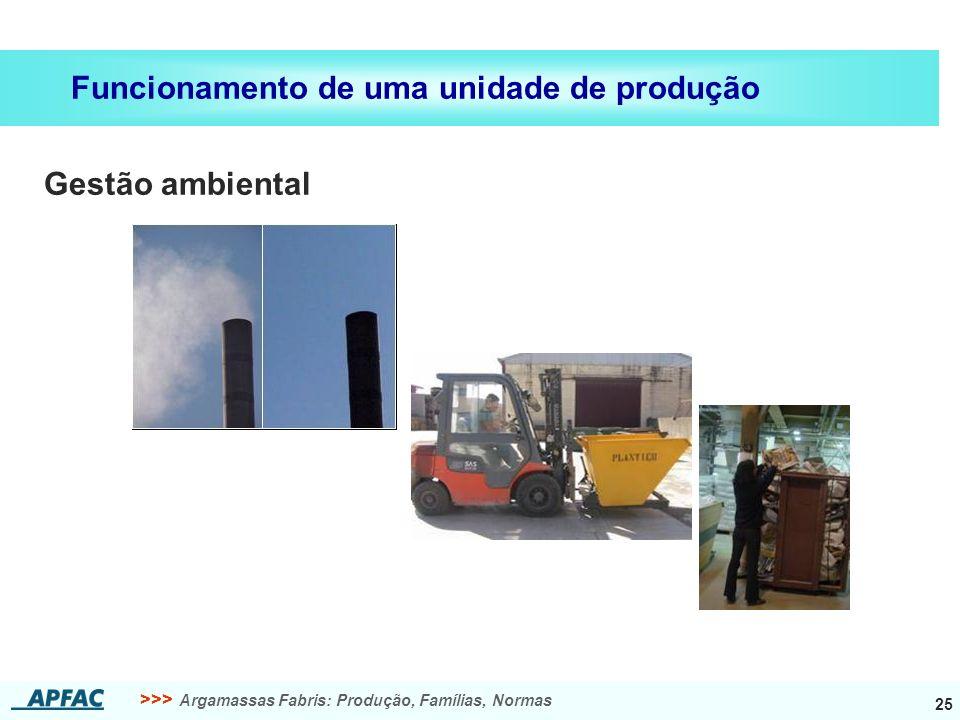 >>> Argamassas Fabris: Produção, Famílias, Normas 25 Funcionamento de uma unidade de produção Gestão ambiental