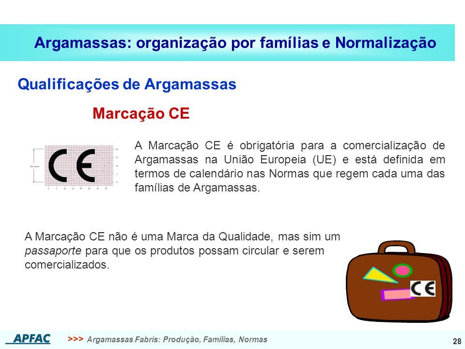 >>> Argamassas Fabris: Produção, Famílias, Normas 28 Argamassas: organização por famílias e Normalização Qualificações de Argamassas A Marcação CE é o
