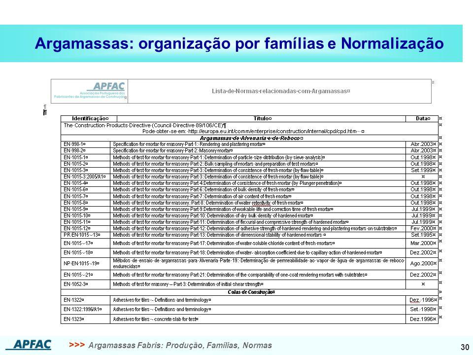 >>> Argamassas Fabris: Produção, Famílias, Normas 30 Argamassas: organização por famílias e Normalização