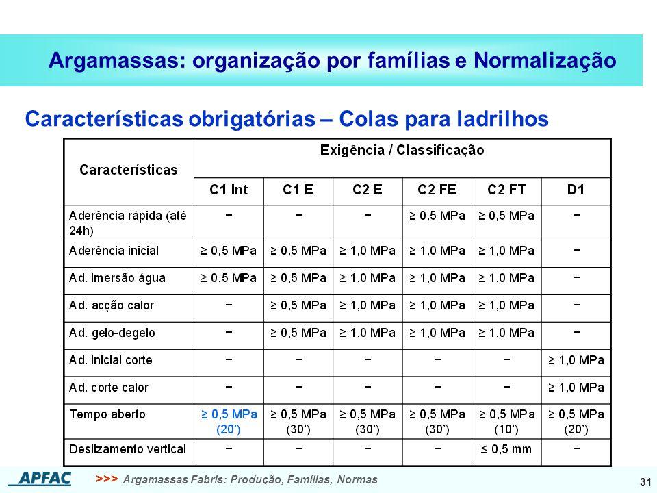 >>> Argamassas Fabris: Produção, Famílias, Normas 31 Argamassas: organização por famílias e Normalização Características obrigatórias – Colas para lad