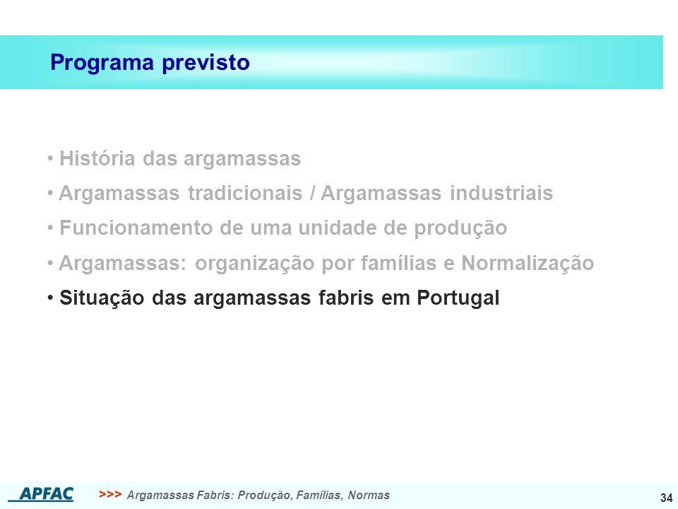 >>> Argamassas Fabris: Produção, Famílias, Normas 34 História das argamassas Argamassas tradicionais / Argamassas industriais Funcionamento de uma uni