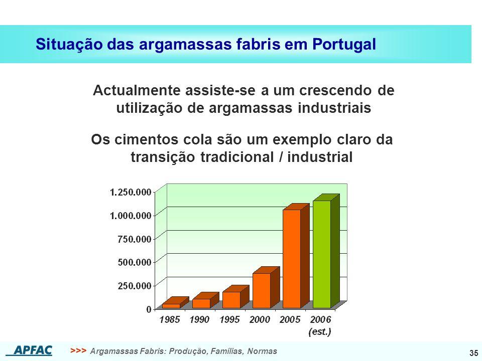 >>> Argamassas Fabris: Produção, Famílias, Normas 35 Situação das argamassas fabris em Portugal Actualmente assiste-se a um crescendo de utilização de