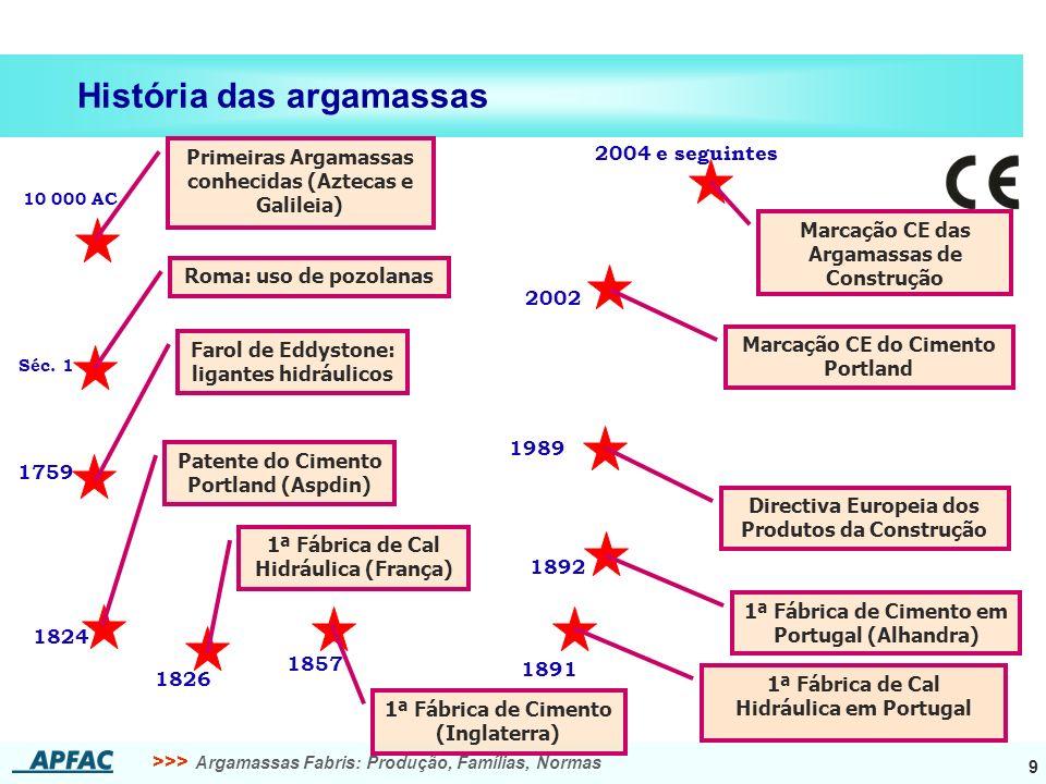 >>> Argamassas Fabris: Produção, Famílias, Normas 9 História das argamassas Primeiras Argamassas conhecidas (Aztecas e Galileia) 10 000 AC Roma: uso d