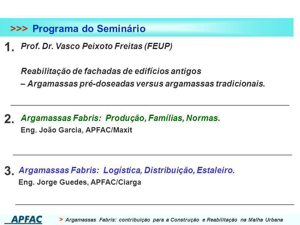 > Argamassas Fabris: contribuição para a Construção e Reabilitação na Malha Urbana >>> Programa do Seminário Prof. Dr. Vasco Peixoto Freitas (FEUP) Re