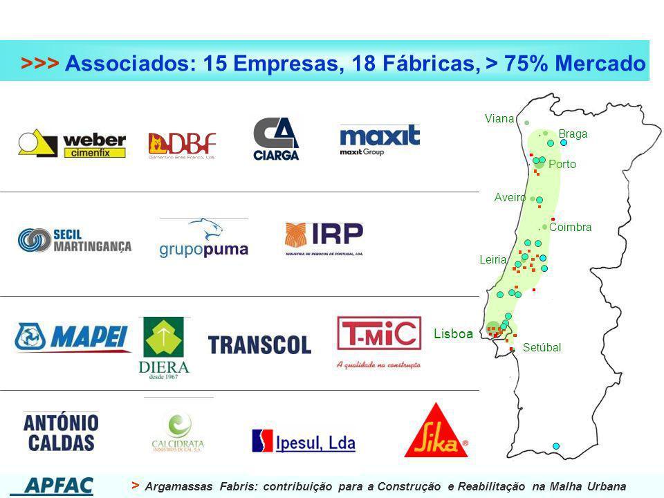 > Argamassas Fabris: contribuição para a Construção e Reabilitação na Malha Urbana >>> Associados: 15 Empresas, 18 Fábricas, > 75% Mercado Lisboa Setú