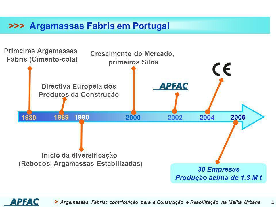 > Argamassas Fabris: contribuição para a Construção e Reabilitação na Malha Urbana 4 >>> Argamassas Fabris em Portugal Primeiras Argamassas Fabris (Ci