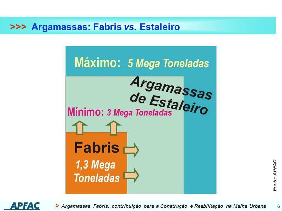 > Argamassas Fabris: contribuição para a Construção e Reabilitação na Malha Urbana 6 >>> Argamassas: Fabris vs. Estaleiro Fonte: APFAC