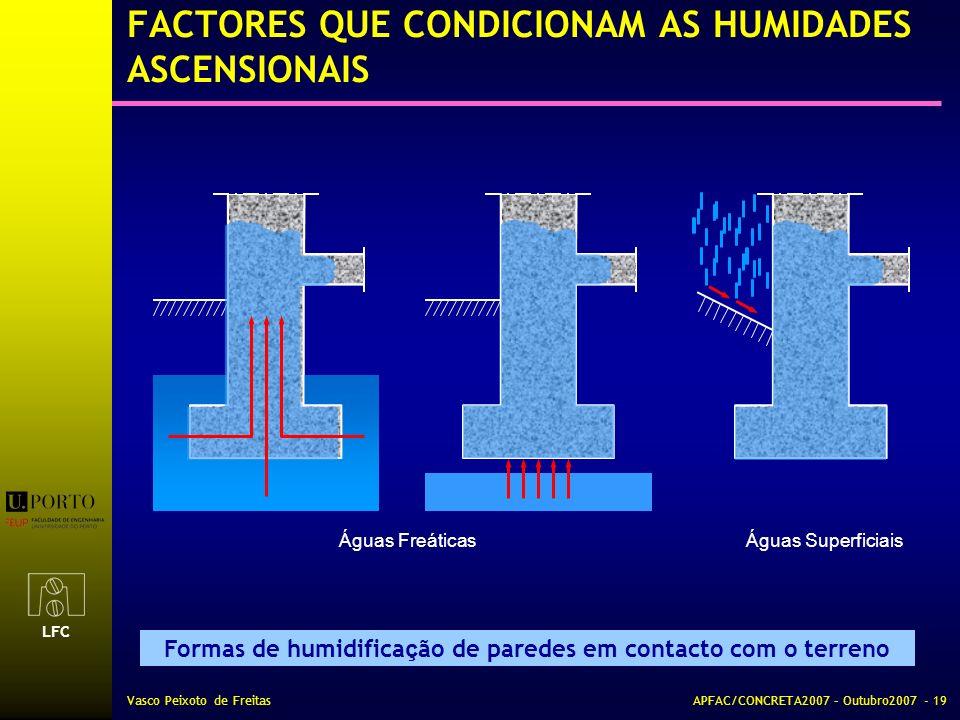 LFC Vasco Peixoto de FreitasAPFAC/CONCRETA2007 – Outubro2007 - 19 FACTORES QUE CONDICIONAM AS HUMIDADES ASCENSIONAIS Formas de humidifica ç ão de pare