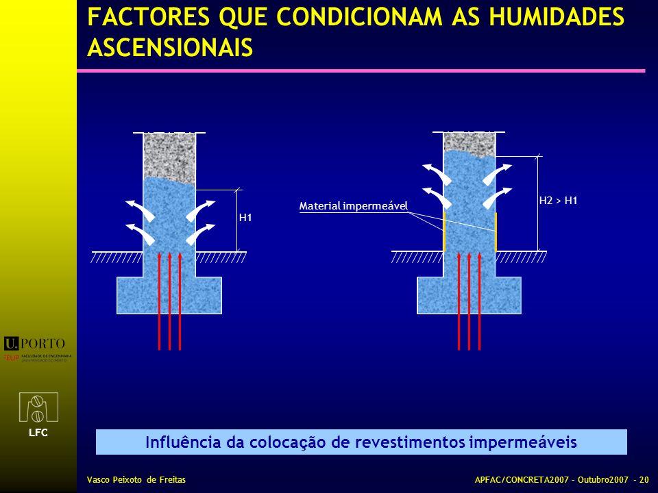 LFC Vasco Peixoto de FreitasAPFAC/CONCRETA2007 – Outubro2007 - 20 FACTORES QUE CONDICIONAM AS HUMIDADES ASCENSIONAIS Influência da coloca ç ão de reve