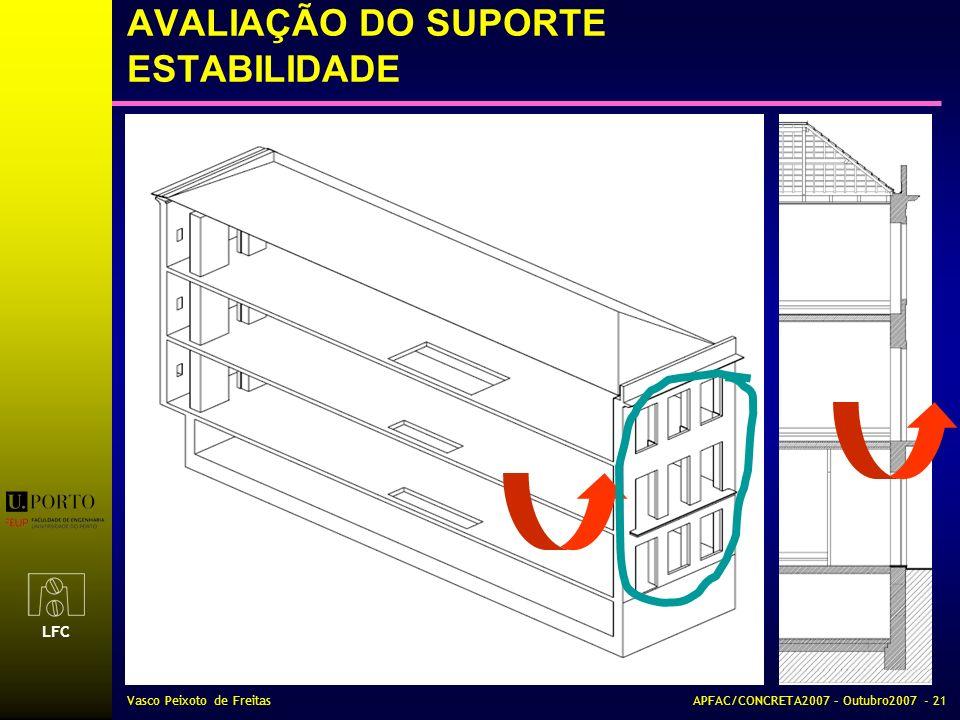 LFC Vasco Peixoto de FreitasAPFAC/CONCRETA2007 – Outubro2007 - 21 AVALIAÇÃO DO SUPORTE ESTABILIDADE