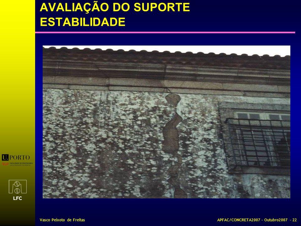 LFC Vasco Peixoto de FreitasAPFAC/CONCRETA2007 – Outubro2007 - 22 AVALIAÇÃO DO SUPORTE ESTABILIDADE
