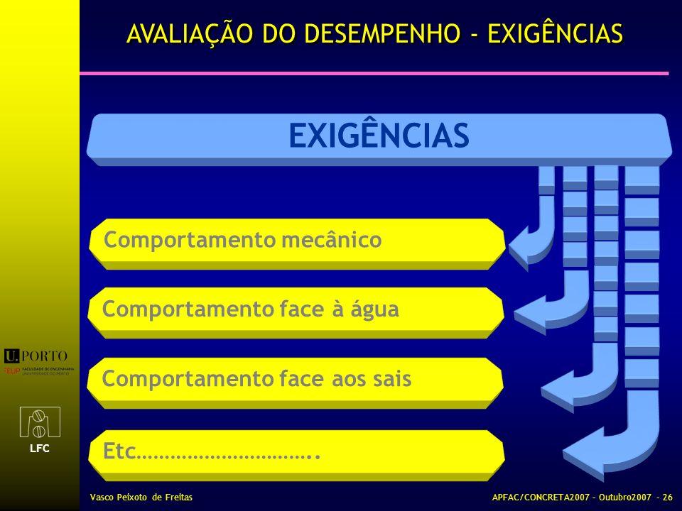 LFC Vasco Peixoto de FreitasAPFAC/CONCRETA2007 – Outubro2007 - 26 EXIGÊNCIAS Comportamento mecânico Comportamento face à água Comportamento face aos s