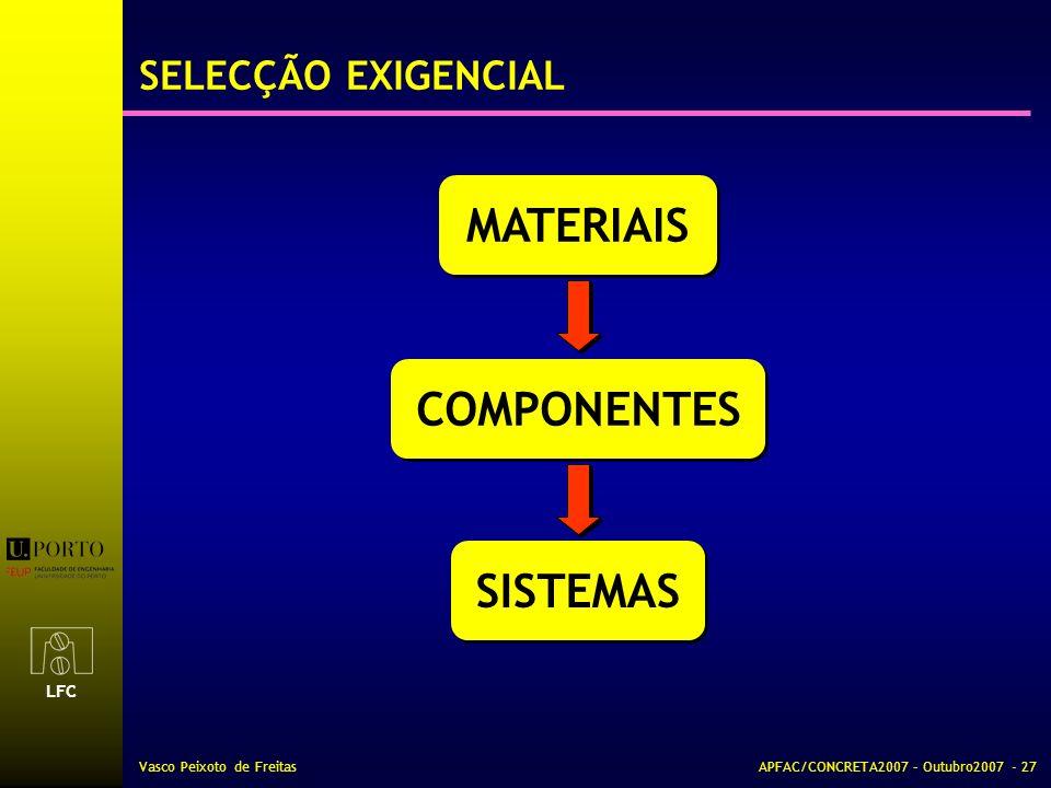 LFC Vasco Peixoto de FreitasAPFAC/CONCRETA2007 – Outubro2007 - 27 SELECÇÃO EXIGENCIAL MATERIAIS COMPONENTES SISTEMAS