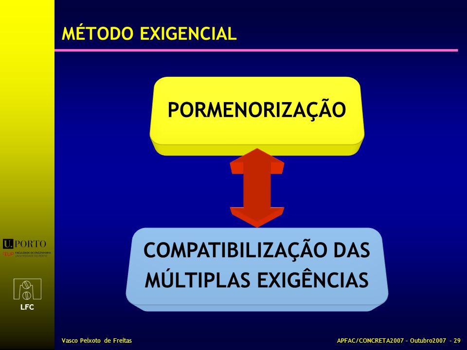 LFC Vasco Peixoto de FreitasAPFAC/CONCRETA2007 – Outubro2007 - 29 MÉTODO EXIGENCIAL PORMENORIZAÇÃO COMPATIBILIZAÇÃO DAS MÚLTIPLAS EXIGÊNCIAS