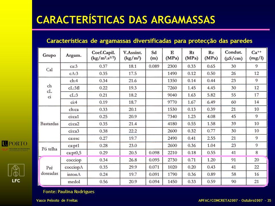 LFC Vasco Peixoto de FreitasAPFAC/CONCRETA2007 – Outubro2007 - 35 CARACTERÍSTICAS DAS ARGAMASSAS Características de argamassas diversificadas para pro