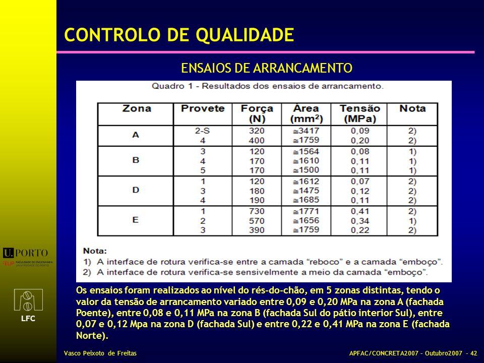 LFC Vasco Peixoto de FreitasAPFAC/CONCRETA2007 – Outubro2007 - 42 CONTROLO DE QUALIDADE ENSAIOS DE ARRANCAMENTO Os ensaios foram realizados ao nível d