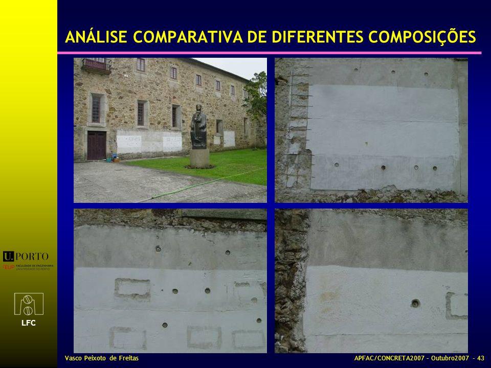 LFC Vasco Peixoto de FreitasAPFAC/CONCRETA2007 – Outubro2007 - 43 ANÁLISE COMPARATIVA DE DIFERENTES COMPOSIÇÕES