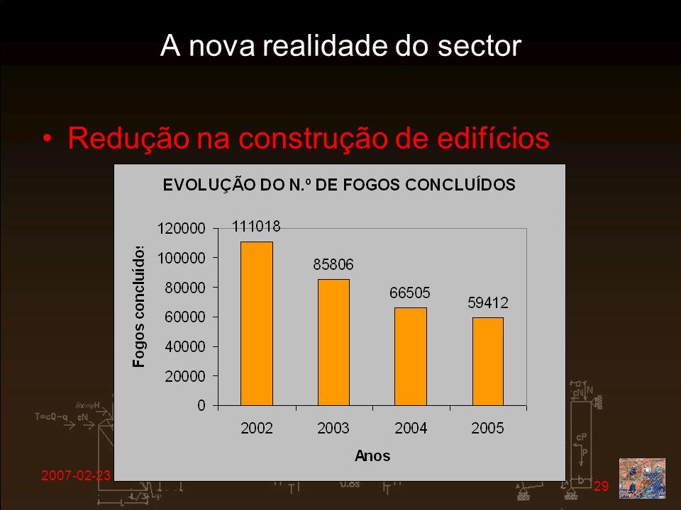 2007-02-23 29 A nova realidade do sector Redução na construção de edifícios