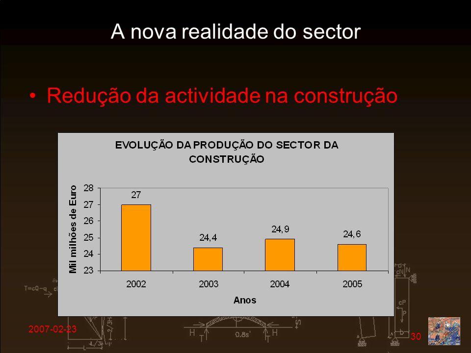2007-02-23 30 A nova realidade do sector Redução da actividade na construção
