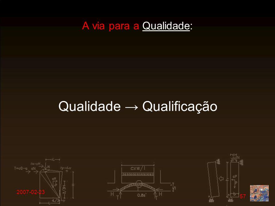 2007-02-23 57 A via para a Qualidade: Qualidade Qualificação