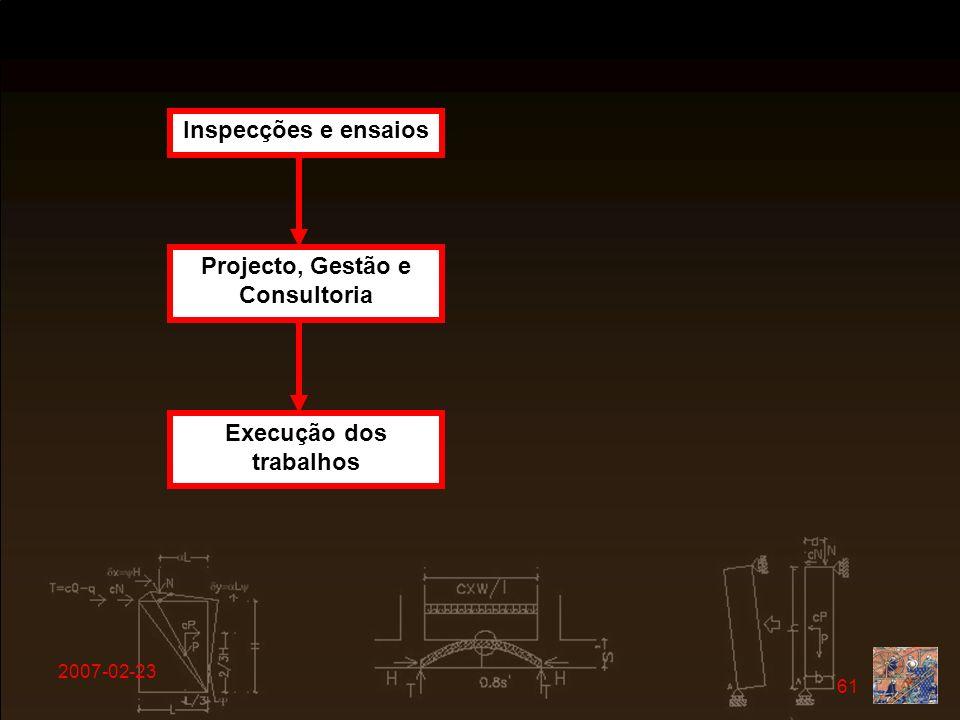 2007-02-23 61 Inspecções e ensaios Projecto, Gestão e Consultoria Execução dos trabalhos
