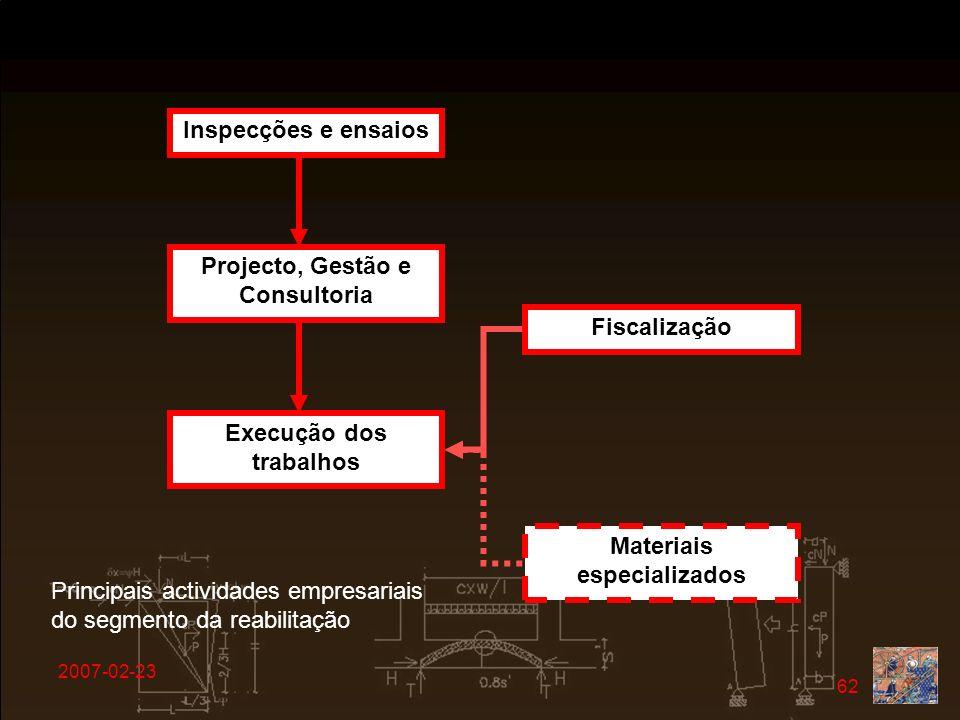 2007-02-23 62 Inspecções e ensaios Projecto, Gestão e Consultoria Materiais especializados Execução dos trabalhos Fiscalização Principais actividades