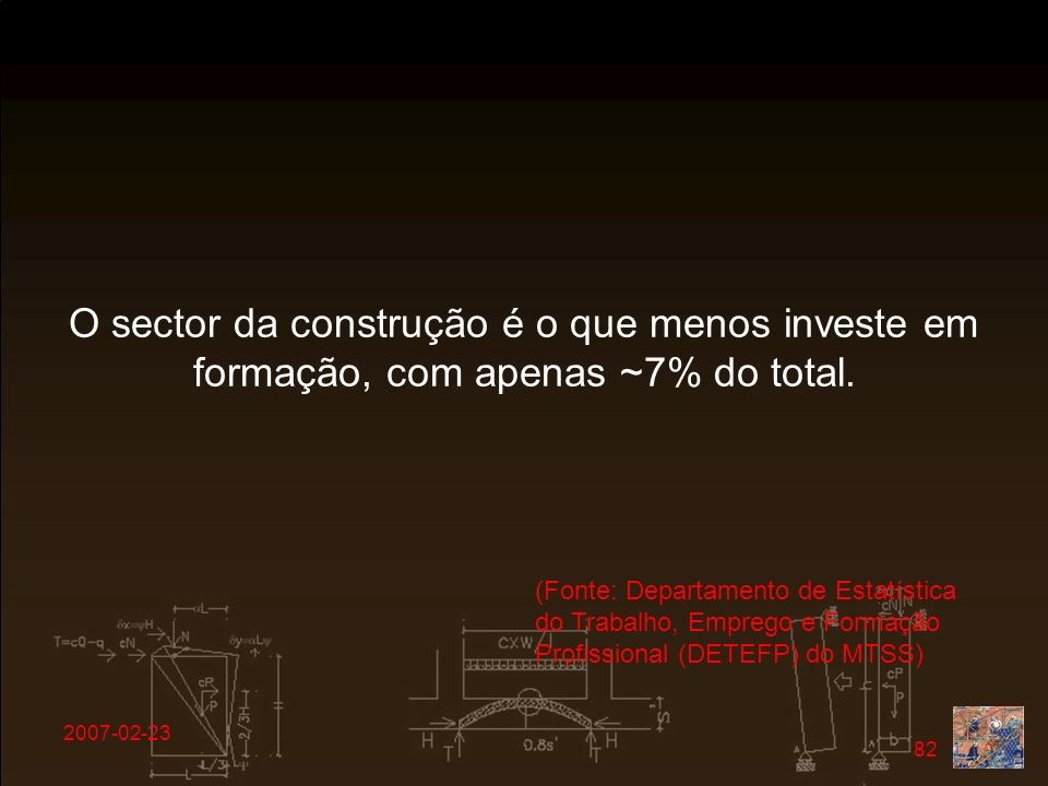2007-02-23 82 O sector da construção é o que menos investe em formação, com apenas ~7% do total. (Fonte: Departamento de Estatística do Trabalho, Empr