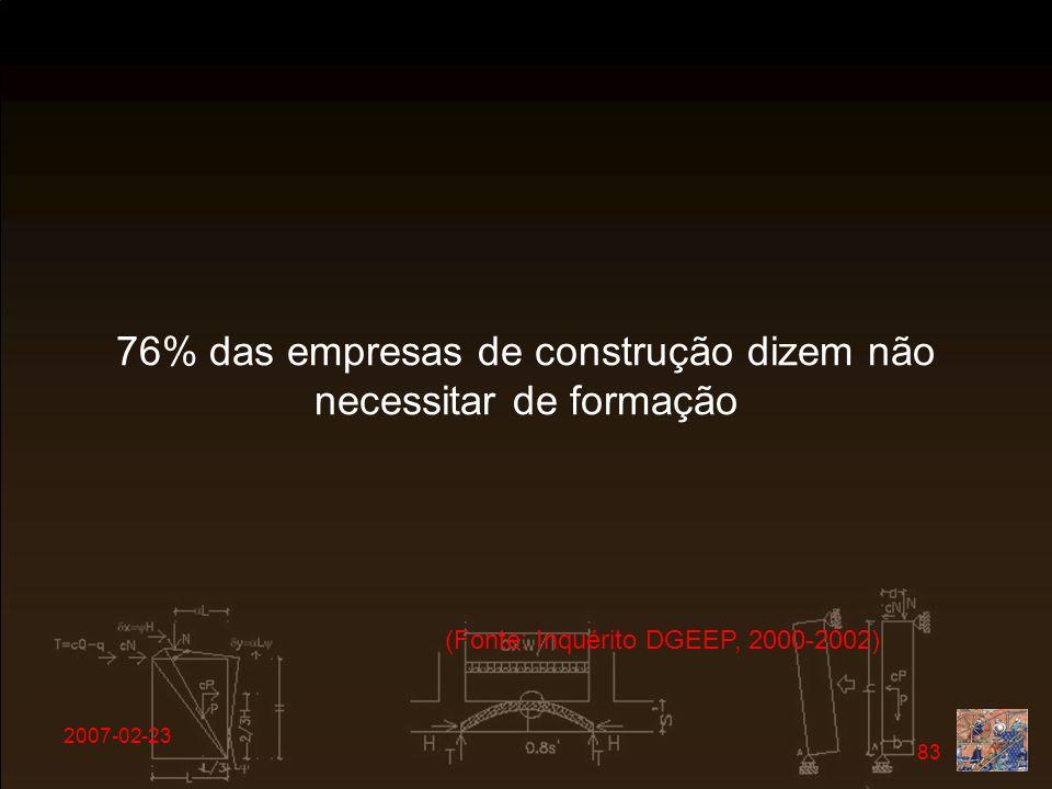 2007-02-23 83 76% das empresas de construção dizem não necessitar de formação (Fonte: Inquérito DGEEP, 2000-2002)