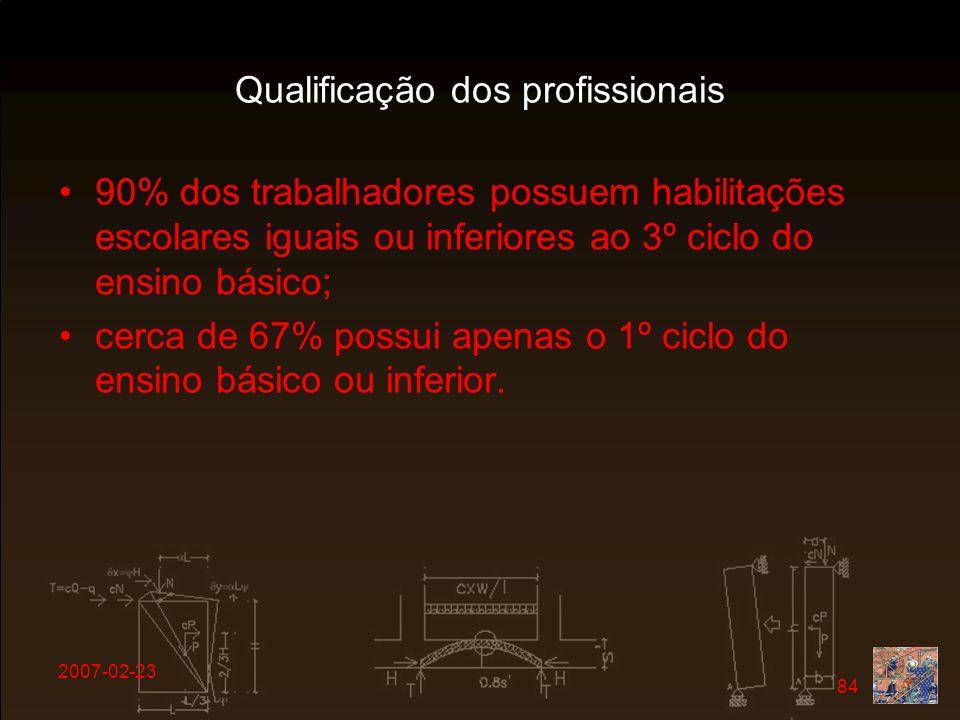 2007-02-23 84 Qualificação dos profissionais 90% dos trabalhadores possuem habilitações escolares iguais ou inferiores ao 3º ciclo do ensino básico; c