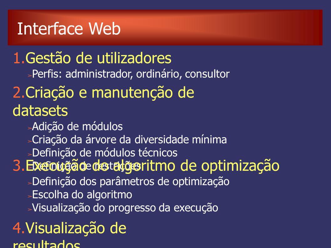 Interface Web 1.Gestão de utilizadores Perfis: administrador, ordinário, consultor 2.Criação e manutenção de datasets Adição de módulos Criação da árvore da diversidade mínima Definição de módulos técnicos Definição de restrições 3.Execução do algoritmo de optimização Definição dos parâmetros de optimização Escolha do algoritmo Visualização do progresso da execução 4.Visualização de resultados