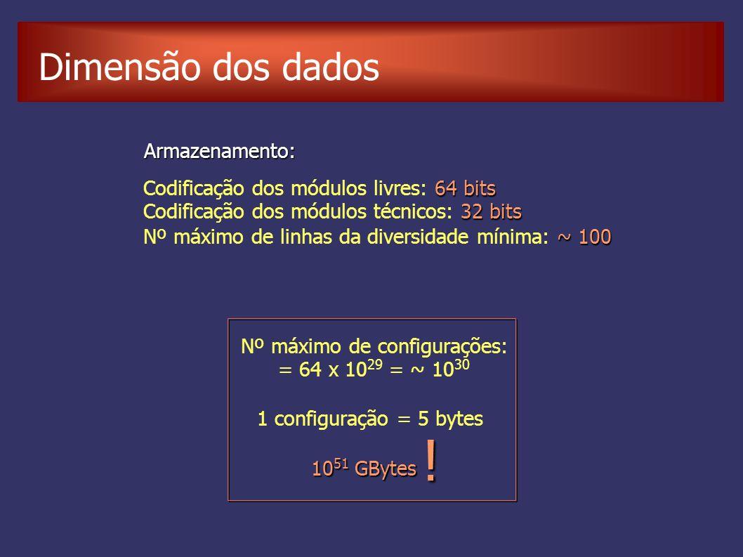 Dimensão dos dados Armazenamento: 64 bits Codificação dos módulos livres: 64 bits 32 bits Codificação dos módulos técnicos: 32 bits ~ 100 Nº máximo de