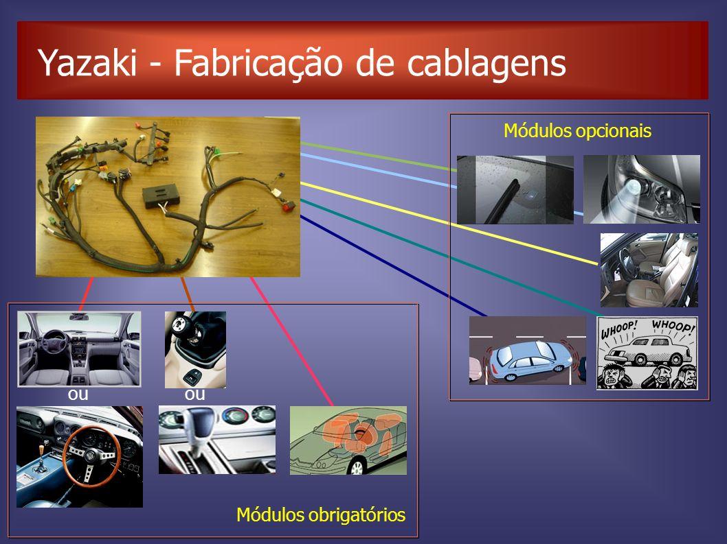 Yazaki - Fabricação de cablagens Módulos opcionais ou Módulos obrigatórios