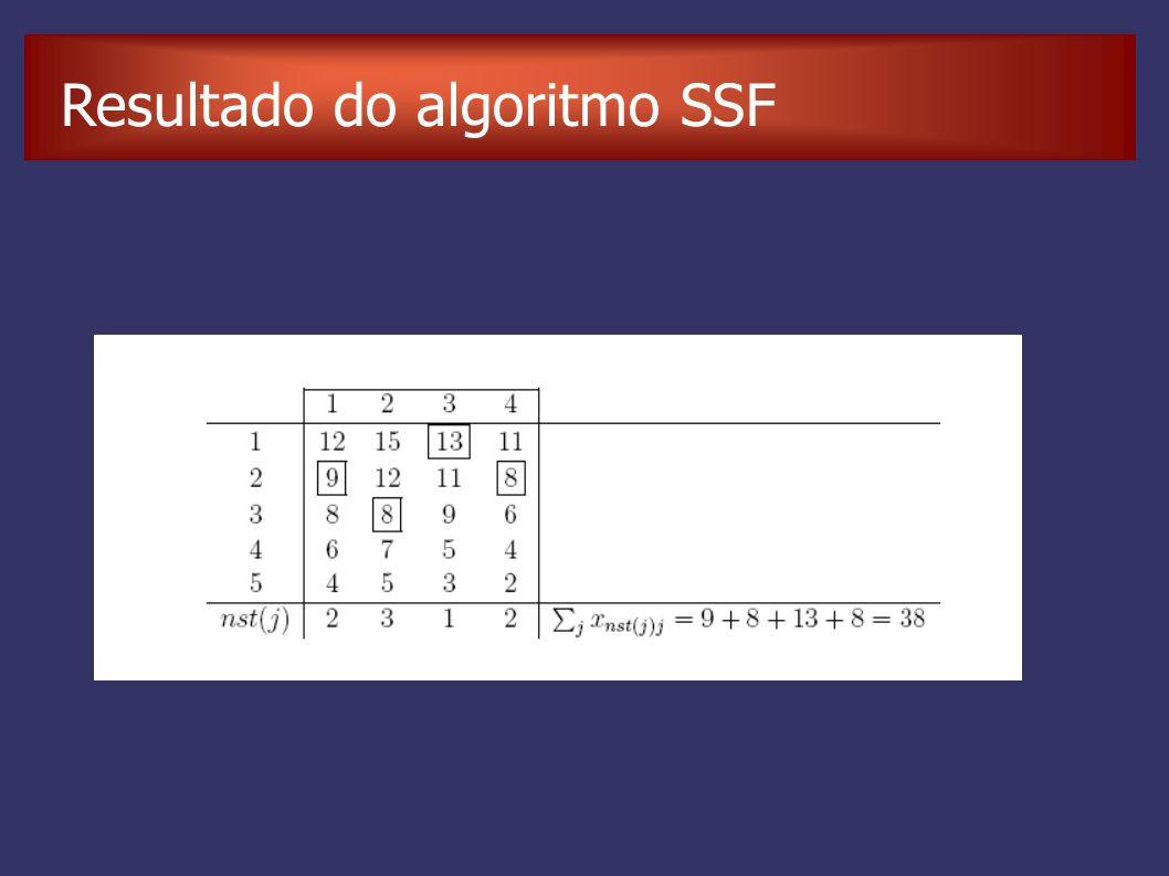 Resultado do algoritmo SSF