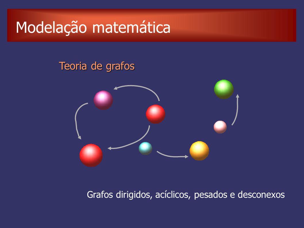 Modelação matemática Grafos dirigidos, acíclicos, pesados e desconexos Teoria de grafos