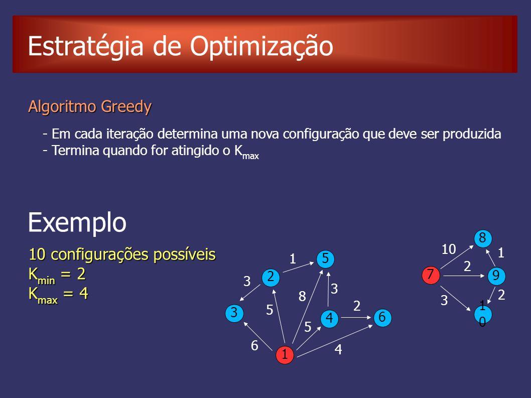 Estratégia de Optimização Algoritmo Greedy - Em cada iteração determina uma nova configuração que deve ser produzida - Termina quando for atingido o K max Exemplo 10 configurações possíveis K min = 2 K max = 4 1 2 5 4 3 6 6 3 1 5 8 5 3 2 4 7 8 9 1010 10 2 2 3 1
