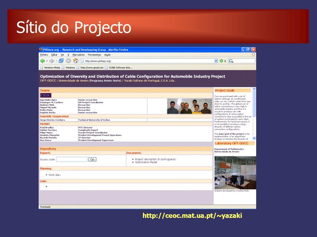 Sítio do Projecto http://ceoc.mat.ua.pt/~yazaki