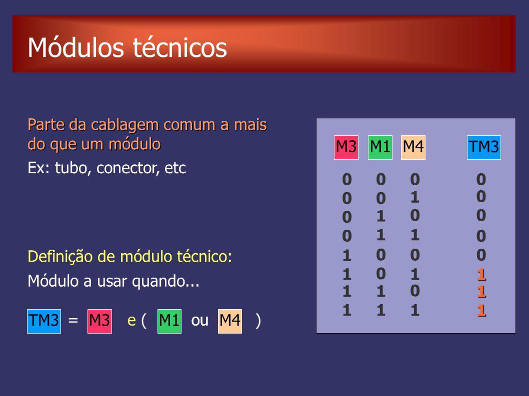 Módulos técnicos Ex: tubo, conector, etc Parte da cablagem comum a mais do que um módulo Definição de módulo técnico: Módulo a usar quando... M3M1 e (