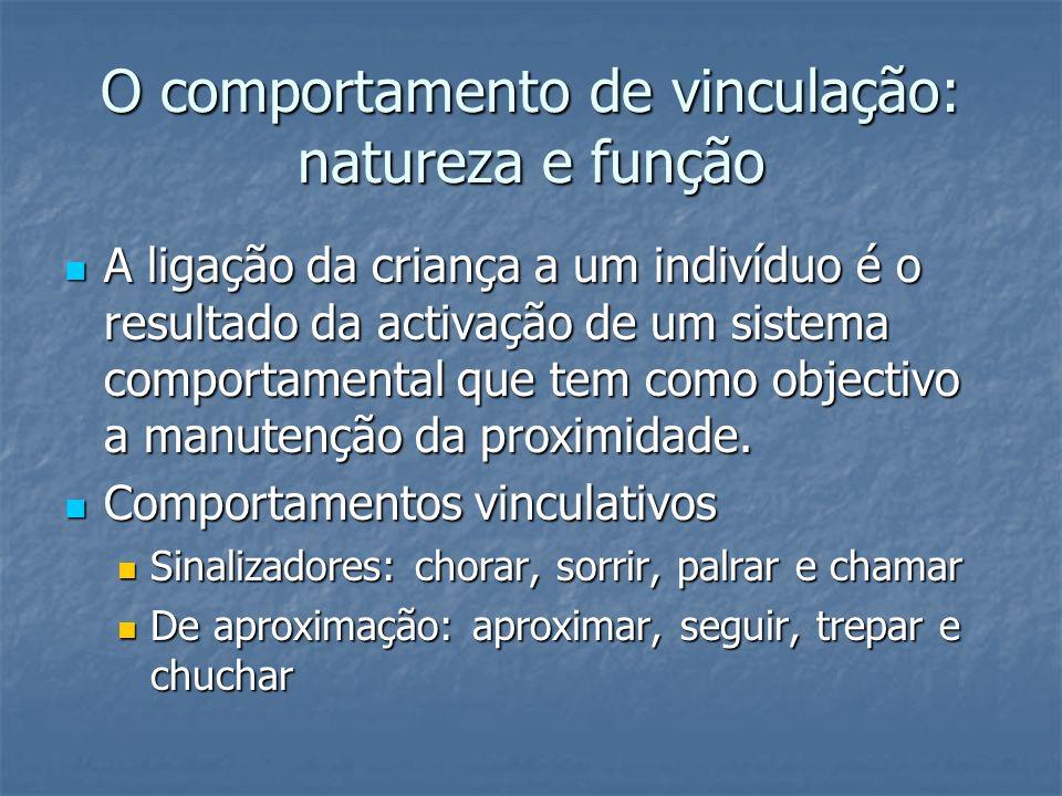 O comportamento de vinculação: natureza e função A ligação da criança a um indivíduo é o resultado da activação de um sistema comportamental que tem c