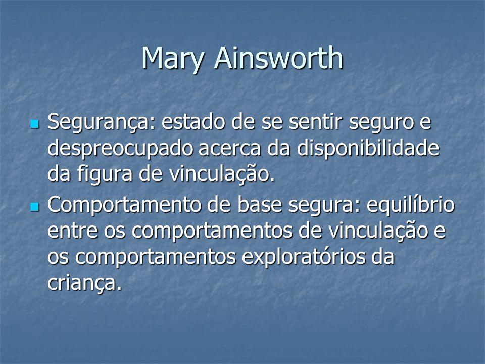 Mary Ainsworth Segurança: estado de se sentir seguro e despreocupado acerca da disponibilidade da figura de vinculação. Segurança: estado de se sentir