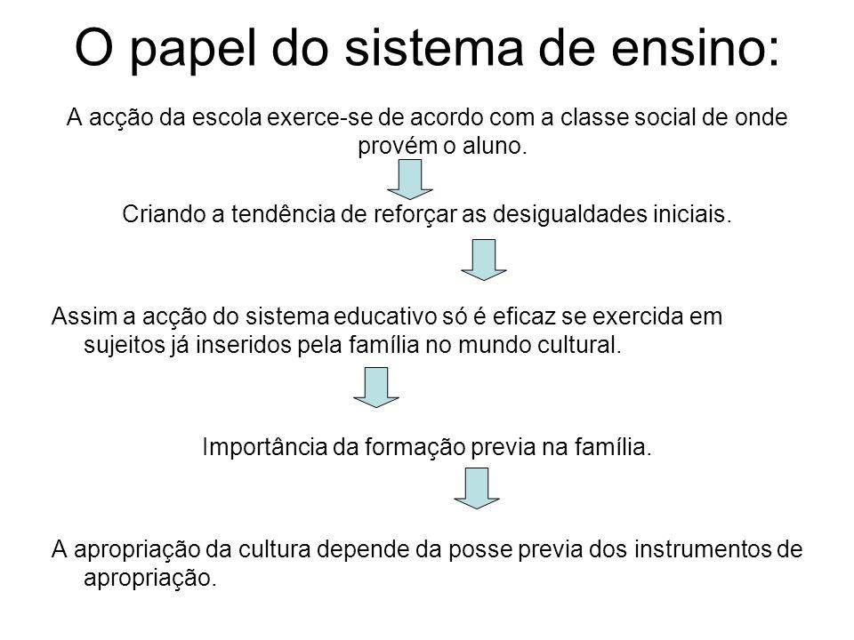 O papel do sistema de ensino: A acção da escola exerce-se de acordo com a classe social de onde provém o aluno. Criando a tendência de reforçar as des