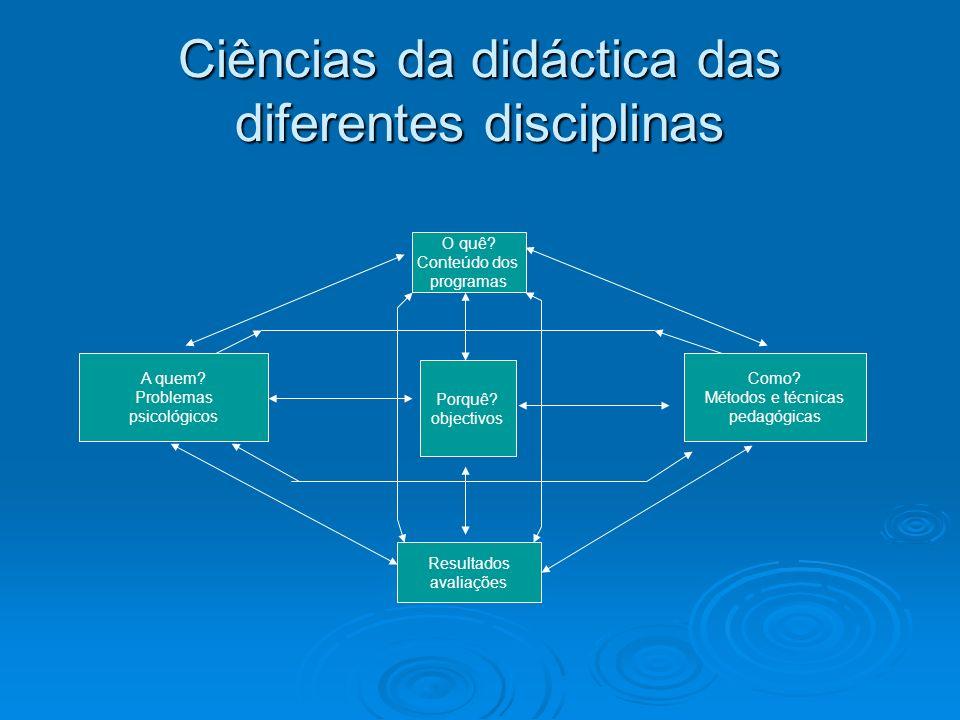 Ciências da didáctica das diferentes disciplinas O quê? Conteúdo dos programas Como? Métodos e técnicas pedagógicas A quem? Problemas psicológicos Res