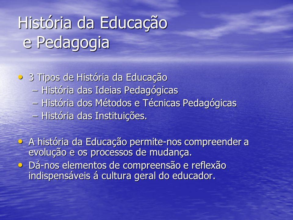 História da Educação e Pedagogia 3 Tipos de História da Educação 3 Tipos de História da Educação –História das Ideias Pedagógicas –História dos Métodos e Técnicas Pedagógicas –História das Instituições.
