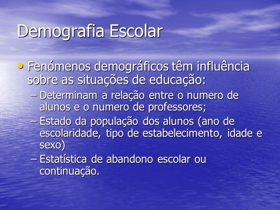 Demografia Escolar Fenómenos demográficos têm influência sobre as situações de educação: Fenómenos demográficos têm influência sobre as situações de e