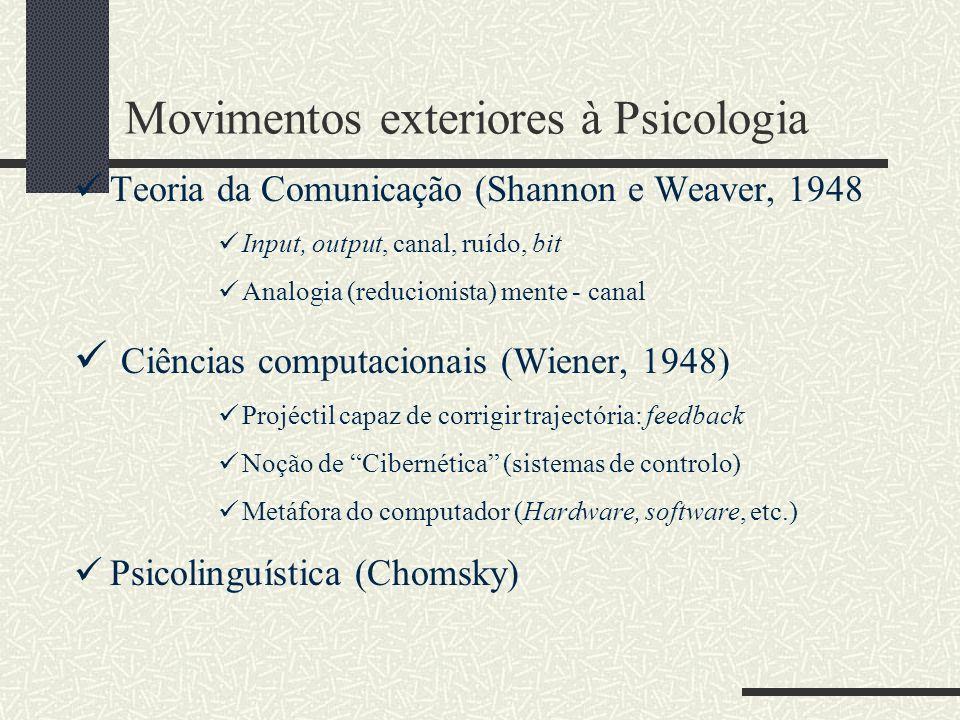 Crise do Paradigma Behaviorista Os pressupostos (associacionistas) do Behaviourismo são postos em causa por: Reducionistas: o complexo reduz-se ao sim