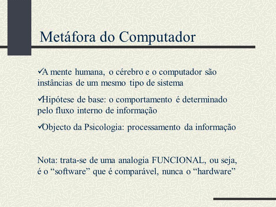 Filosofia I. Artificial Antropologia Psicologia Ciência Cognitiva Neurociência Linguística Hexágono Interdisciplinar