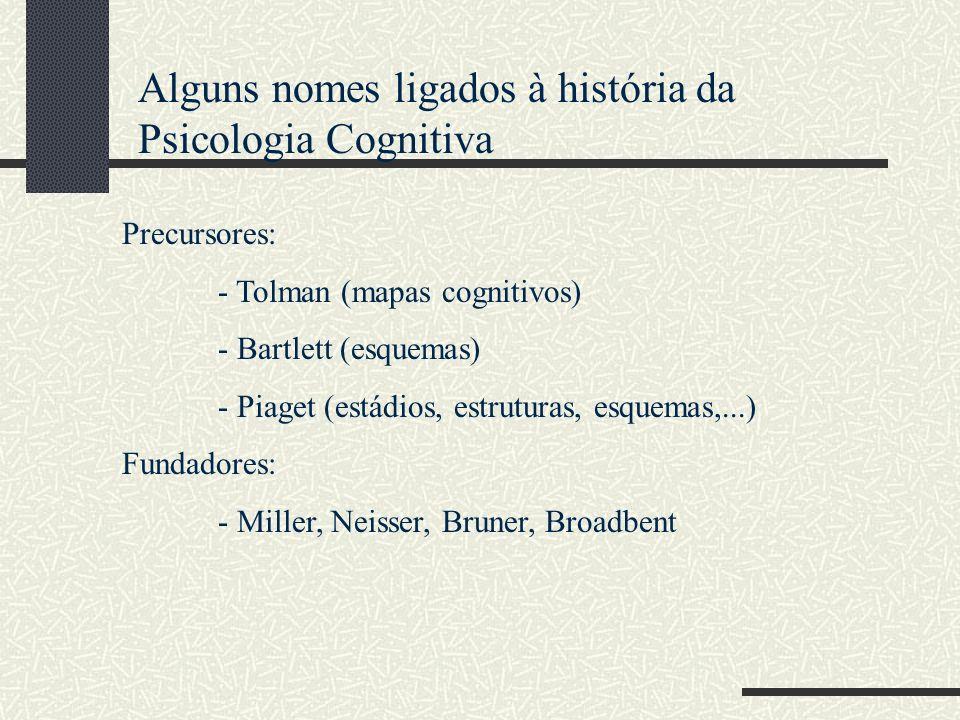 Alguns nomes ligados à história da Psicologia Cognitiva Precursores: - Tolman (mapas cognitivos) - Bartlett (esquemas) - Piaget (estádios, estruturas, esquemas,...) Fundadores: - Miller, Neisser, Bruner, Broadbent