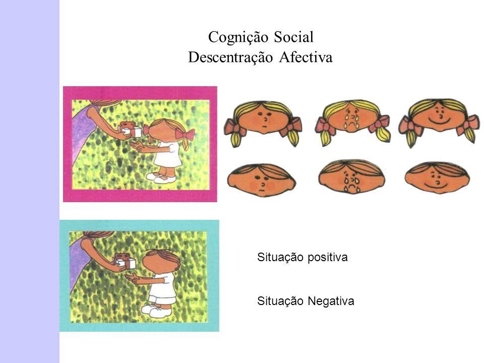 Cognição Social Descentração Afectiva Situação positiva Situação Negativa