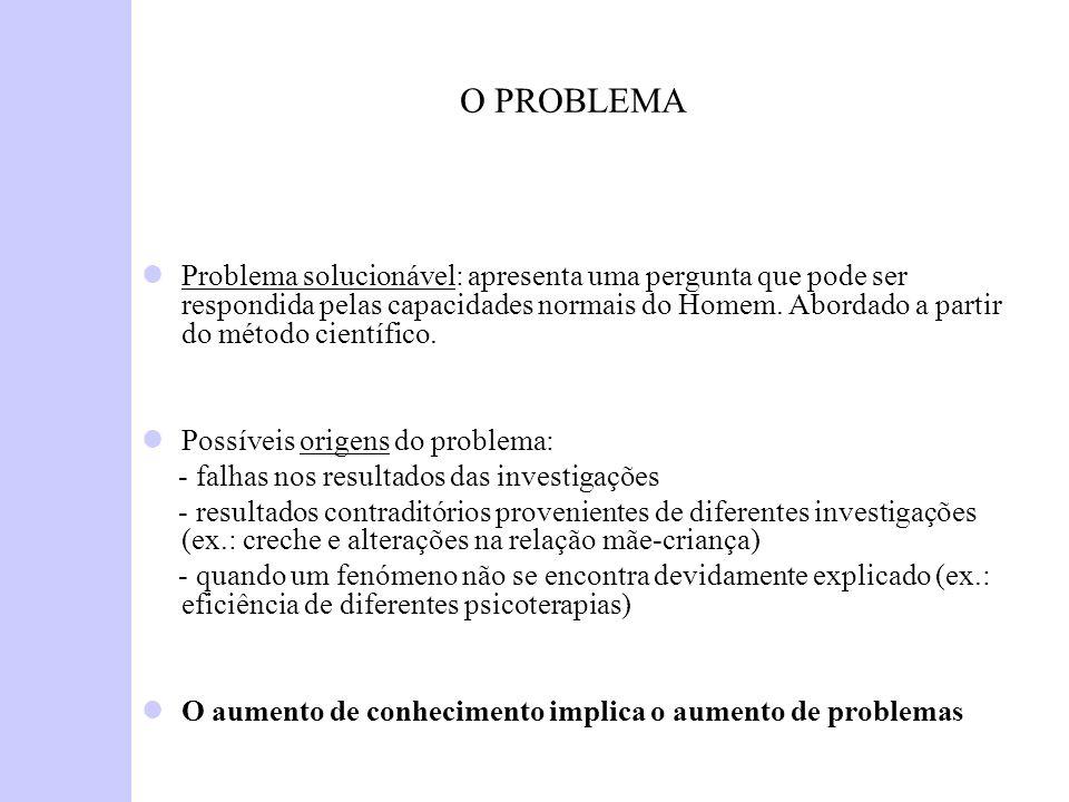 O PROBLEMA Problema solucionável: apresenta uma pergunta que pode ser respondida pelas capacidades normais do Homem. Abordado a partir do método cient