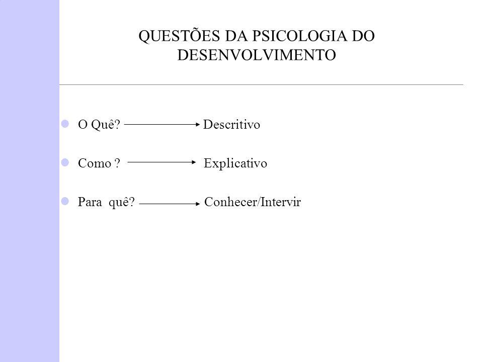 QUESTÕES DA PSICOLOGIA DO DESENVOLVIMENTO O Quê? Descritivo Como ? Explicativo Para quê? Conhecer/Intervir